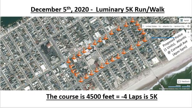 Course Loop Layout